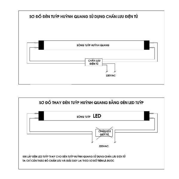 Hướng dẫn thay đèn tuýp led vào máng đèn huỳnh quang có sẵn